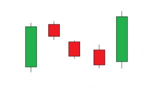 Patrón de continuidad: Tres metodos descendentes