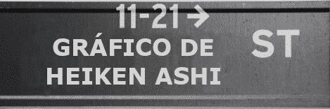 Heiken Ashi