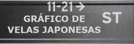 Gráfico de velas japonesas